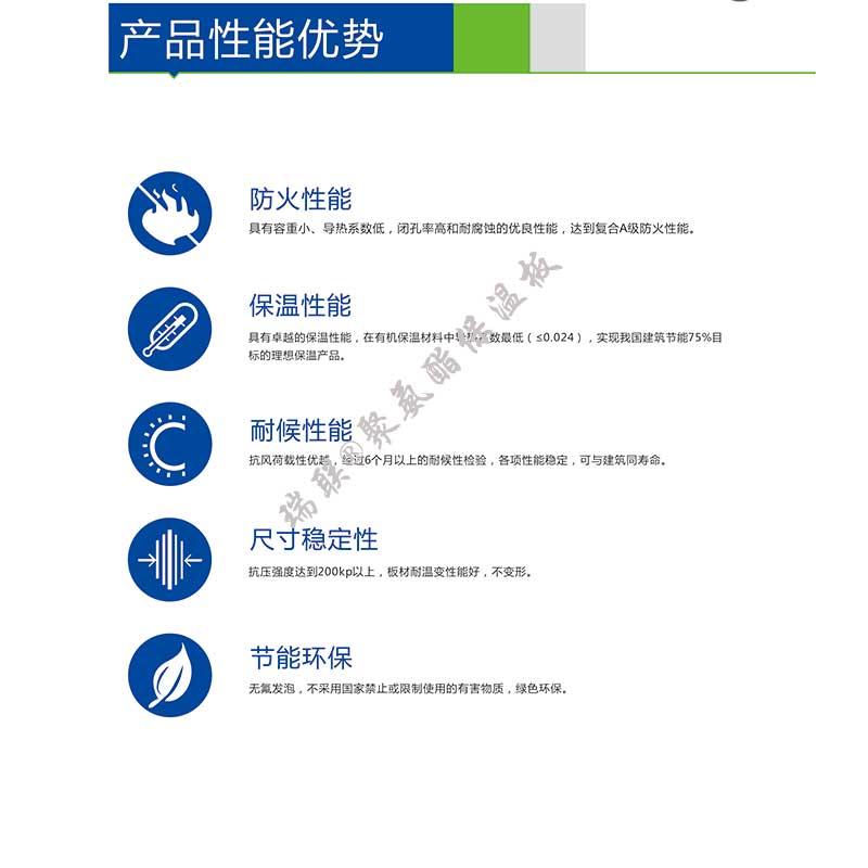 聚氨酯保温板保温性能