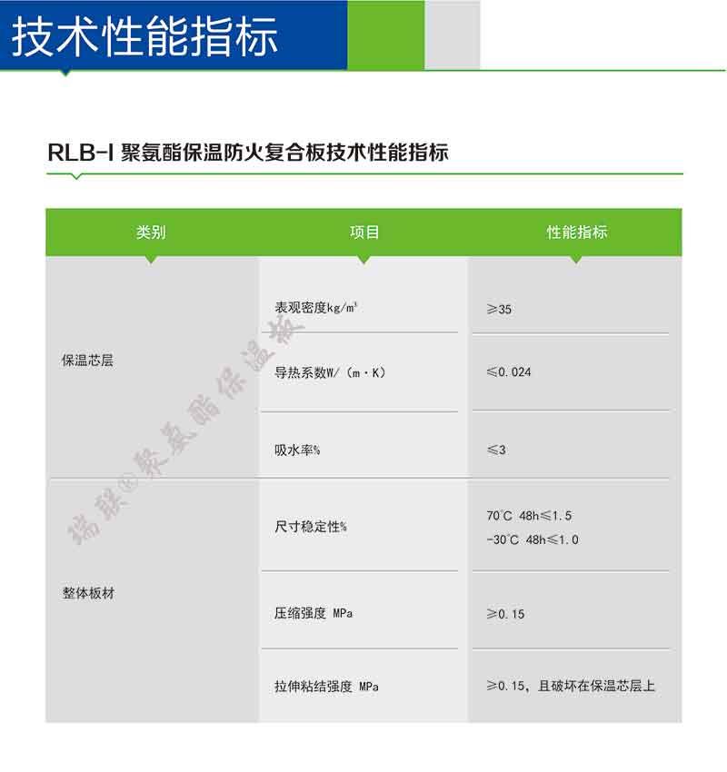 聚氨酯保温板技术性指标