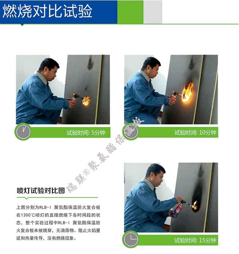 聚氨酯保温板燃烧对比试验