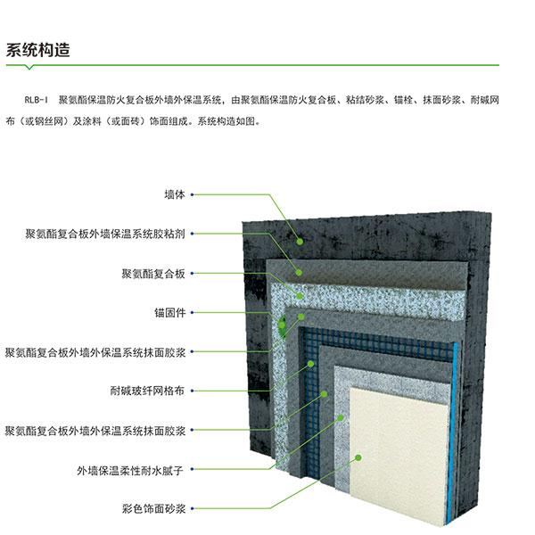 聚氨酯外墙保温系统构造